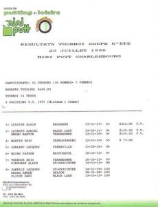 resultats coupe dete1996 1de2