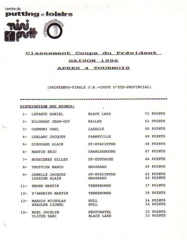 resultats coupe president 1996