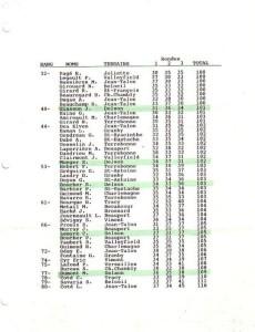 resultats printemps 1991 2de2