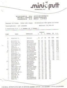 resultats printemps 1992 1de2