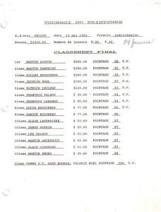 resultats printemps 1993