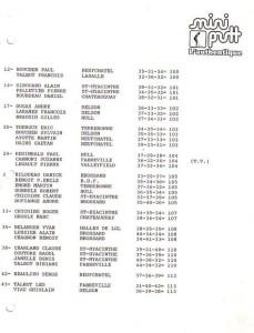 resultats printemps 1996 2de2