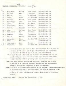 resultats provincial 1989 2de2